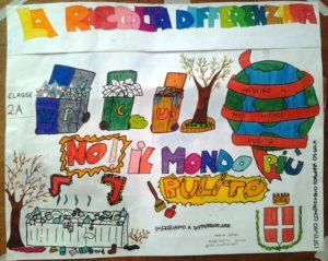 Assa novara raccolta differenziata e riciclo dei rifiuti for Cartelloni scolastici